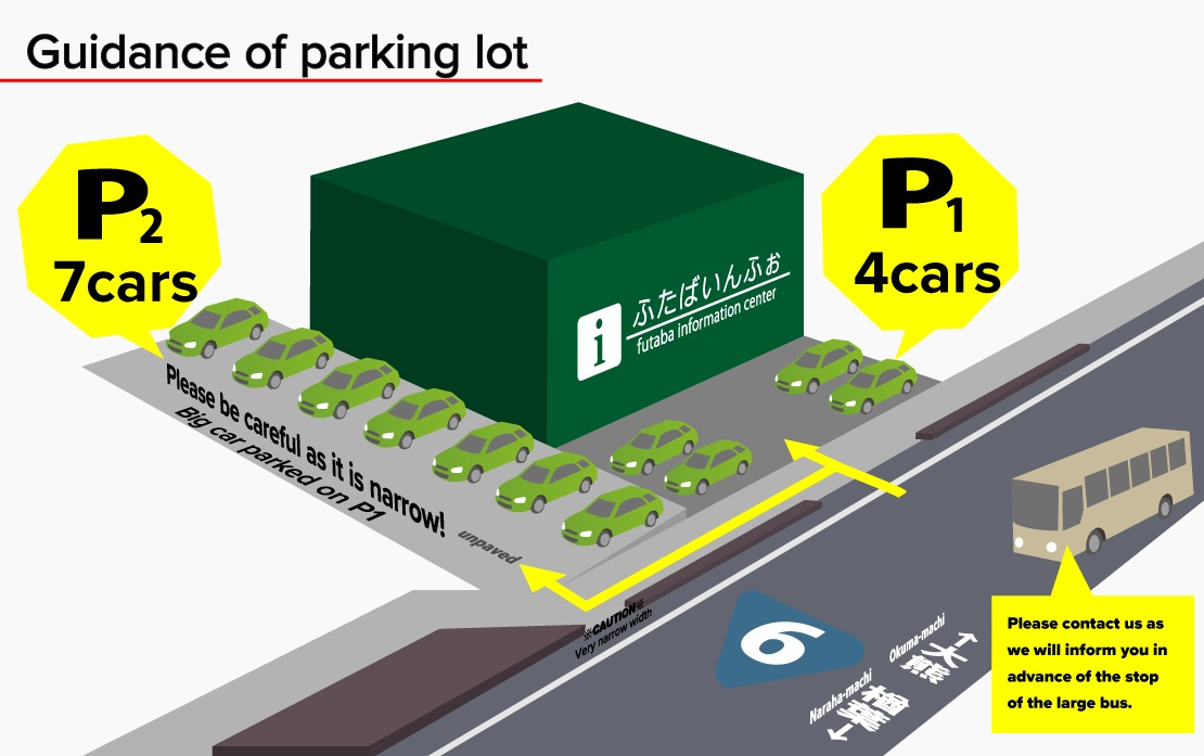 Guidance of parking lot